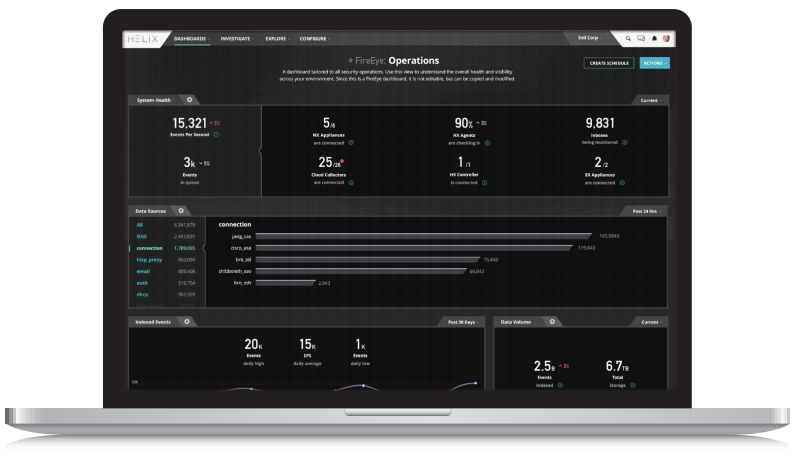 A security operations platform that surfaces unseen threats and empowers expert decisions.