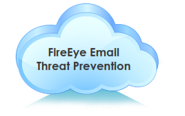 Email Threat Protection